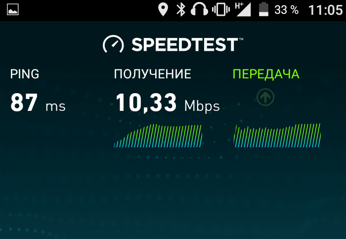 Рис. 15 – Тестирование скорости 3G интернета