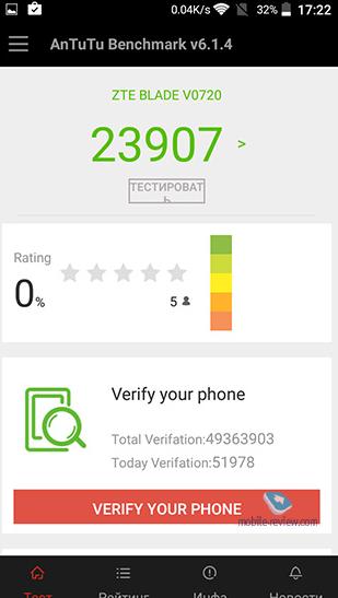 Рис. 16 – Результаты проверки в AnTuTu Benchmark