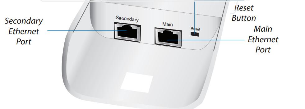 Рис. 2. Два порта для Ethernet.