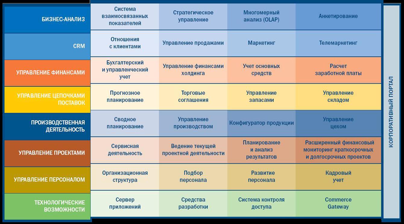 Рис. 6. Схема функциональности ПО