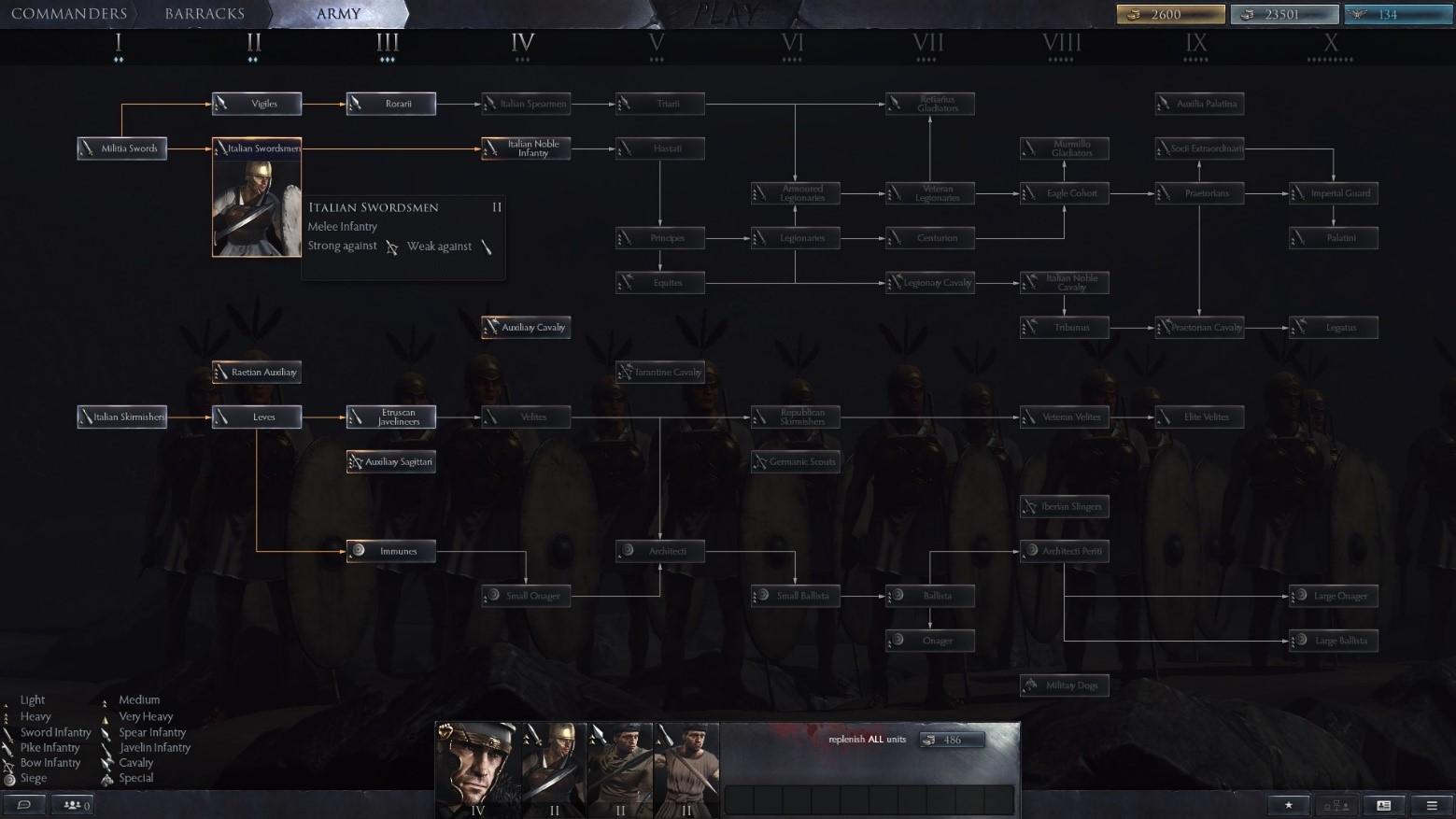 Рис. 7 – Дерево умений и уровень армии
