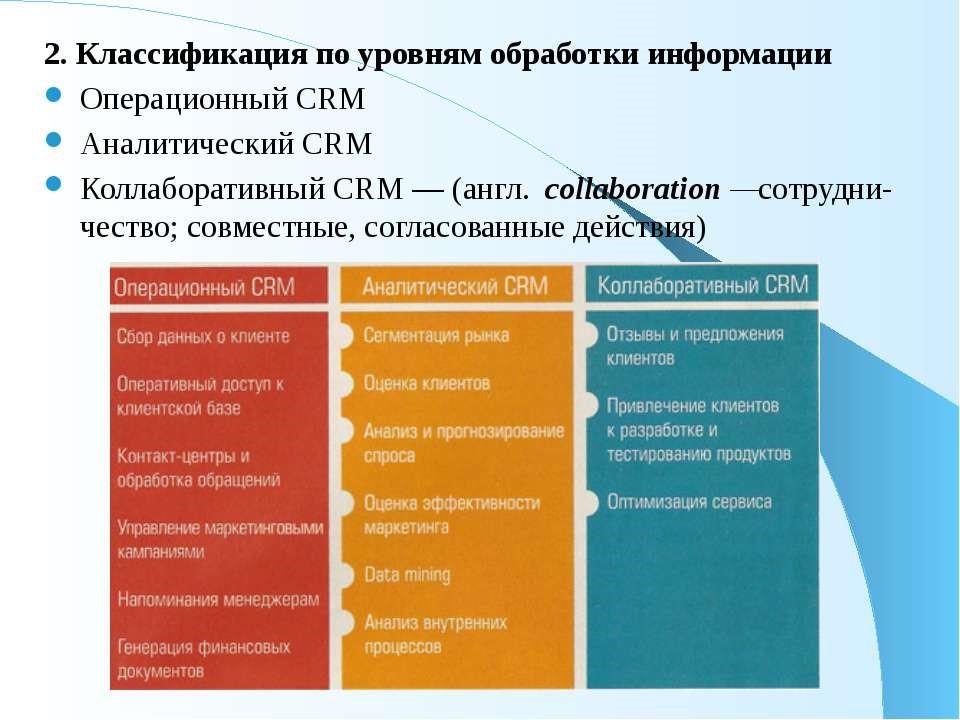 <Рис. 9 Классификация по уровню обработки данных>
