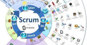scrum революционный метод управления проектами