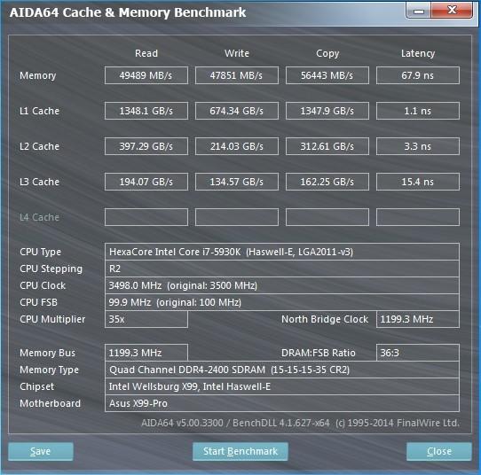 Рис. 12 – Результаты работы программы AIDA64