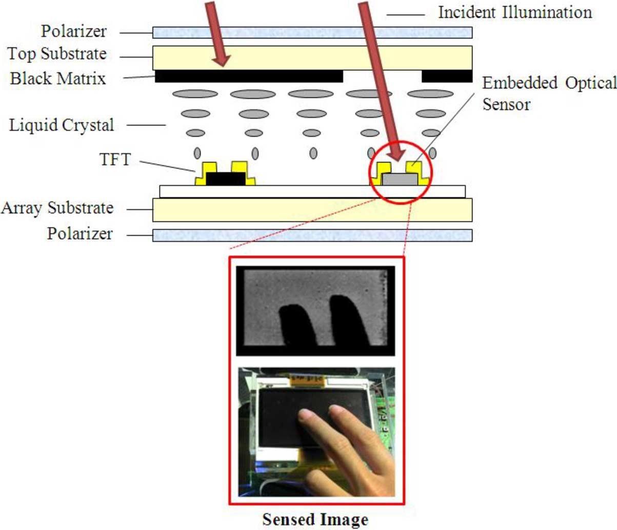 Рис. 8 – Многослойный оптический экран