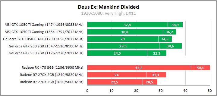 Рис. 17 – Стандартный результат