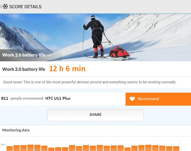 Рис.18 Тест аккумуляторной батареи в программе PCMark Battery Test.