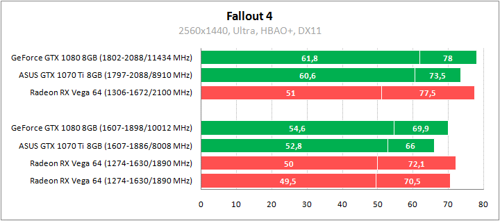 Рис. 18 - Fallout 4
