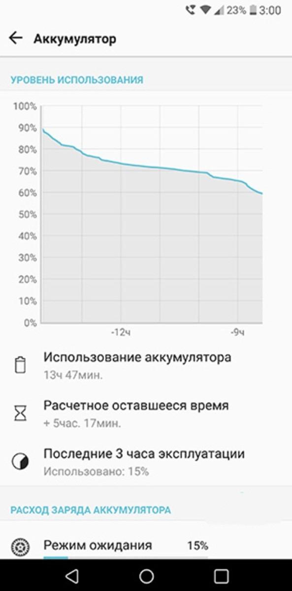 Рис.20 Информация о работе батареи.