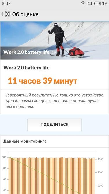 Рис. 6. Тест работы батареи