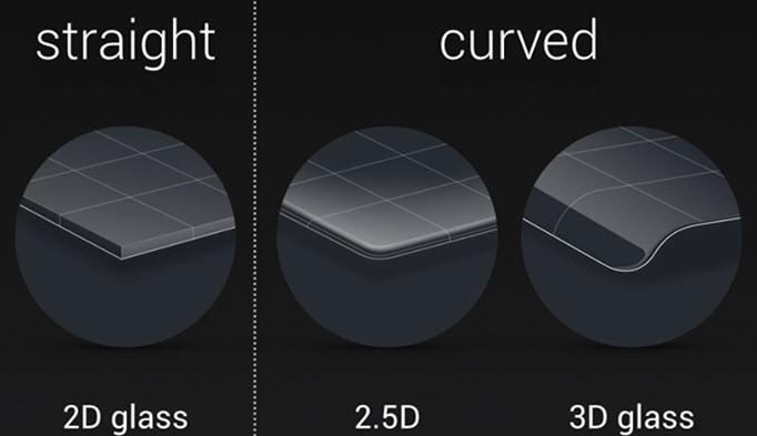 Рис.6 Внешний вид обычного 2D стекла, а также 2.5D и 3D Glass.