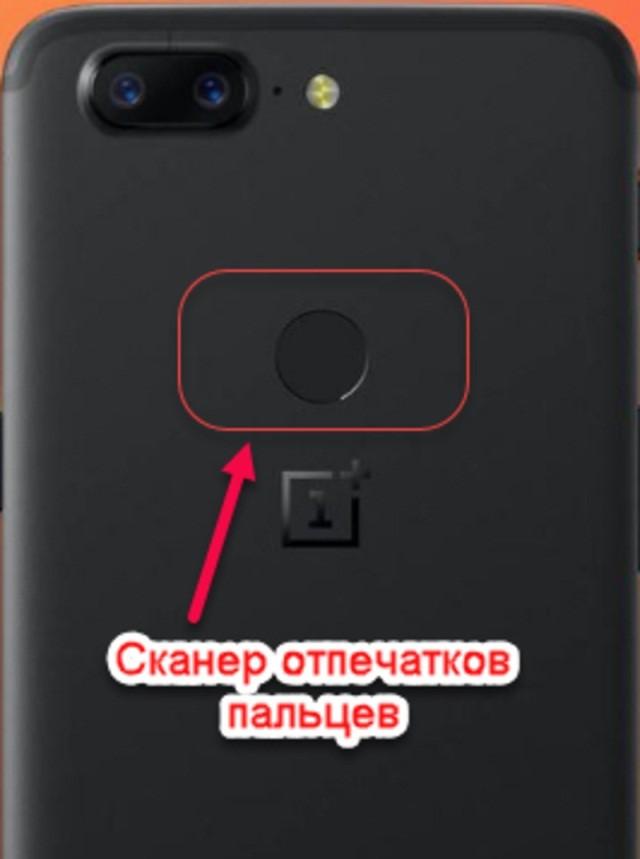 Рис.7 Расположение сканера.