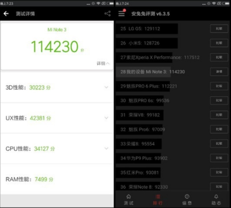 Рис.11 Тест от китайского портала CNMO.com.