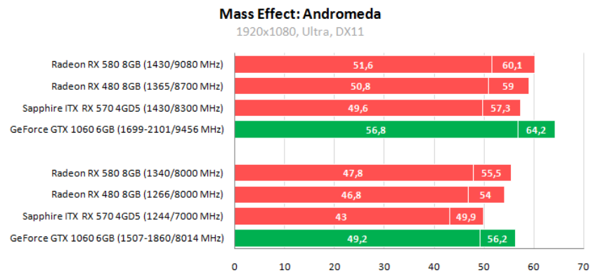 Рис. 19 - Andromeda