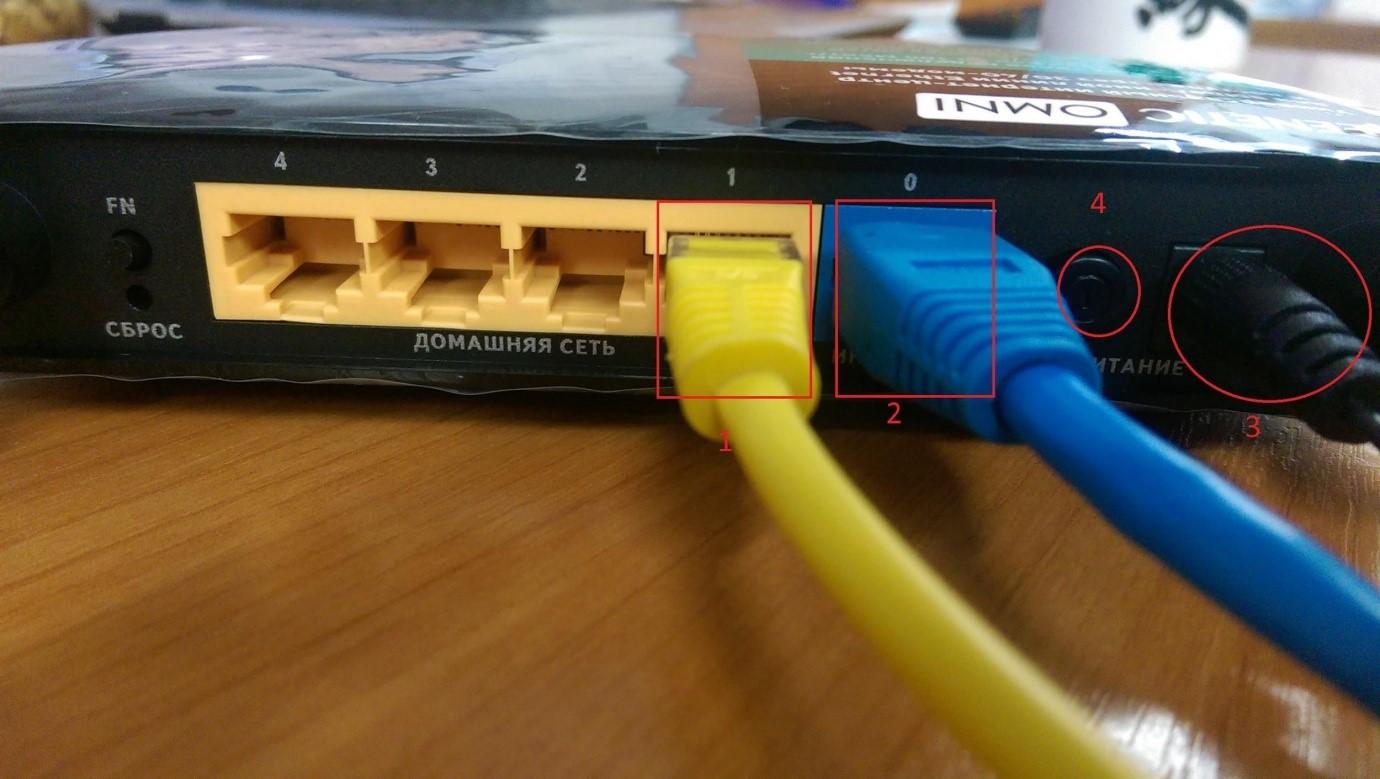 Рис.3: Lan – кабель в роутере