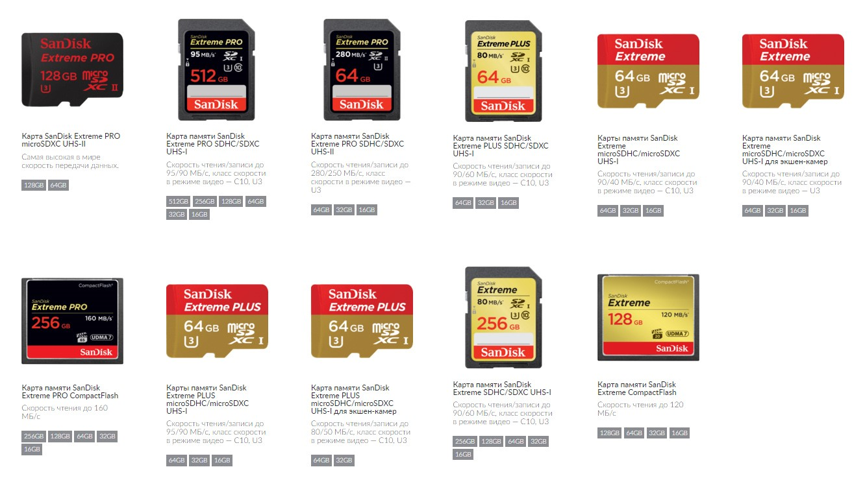 Рис.3: miniSD, microSD и их использование.