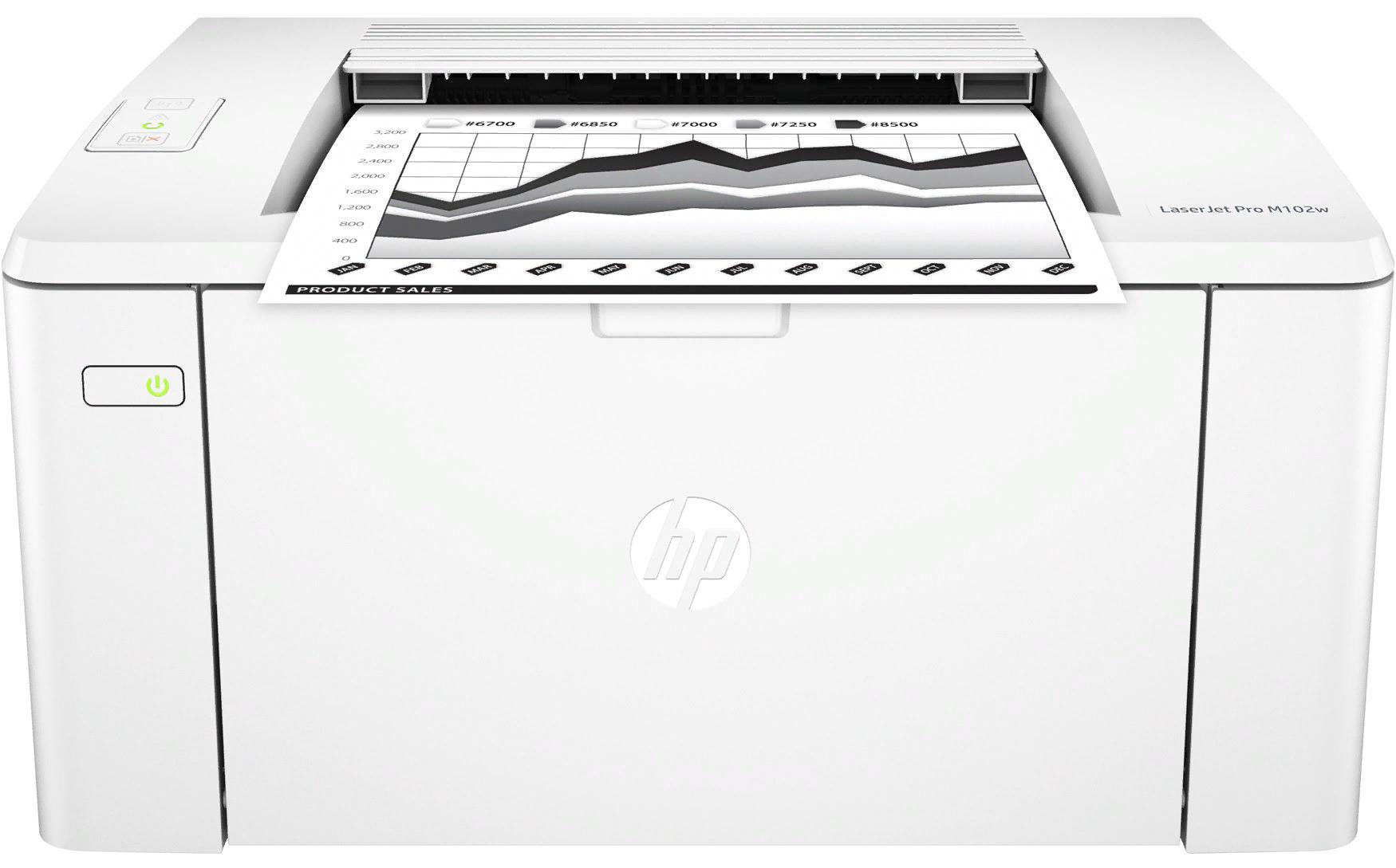 Рис. 5. HP LaserJet PRO M102W – стильный, быстрый и экономный.