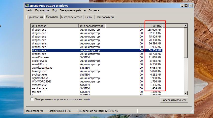Рис. 7. Общий объём памяти, используемой ОС Windows.