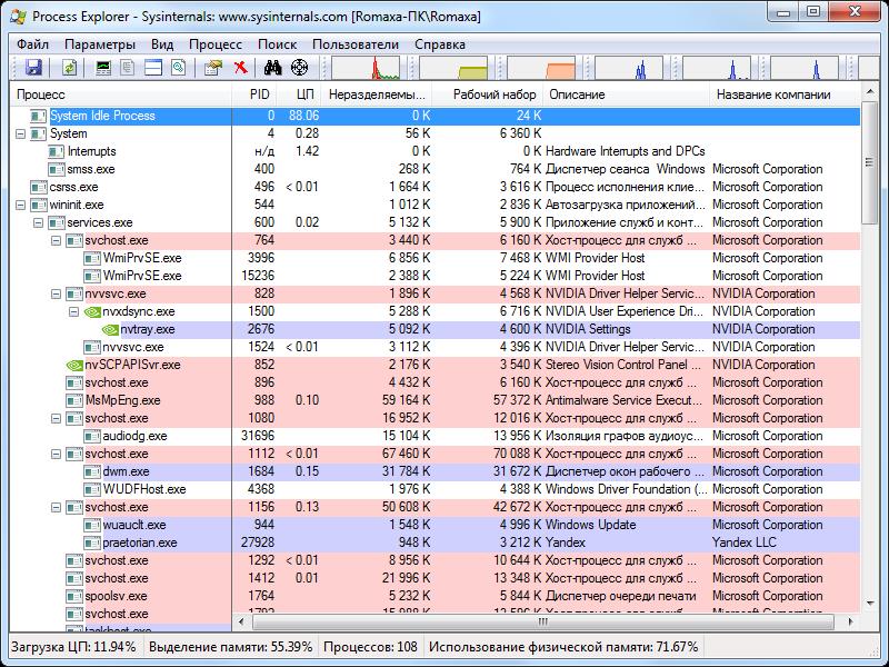 Рис. 8. Утилита Process Explorer.