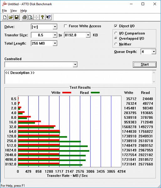 Рис. 13. Тестирование в ATTO Disk Benchmark