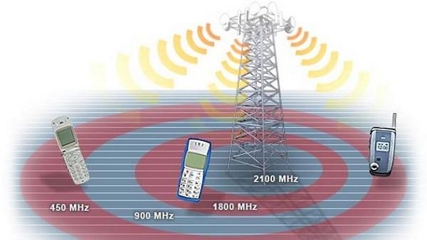 Рис.4. Диапазон частот мобильной связи