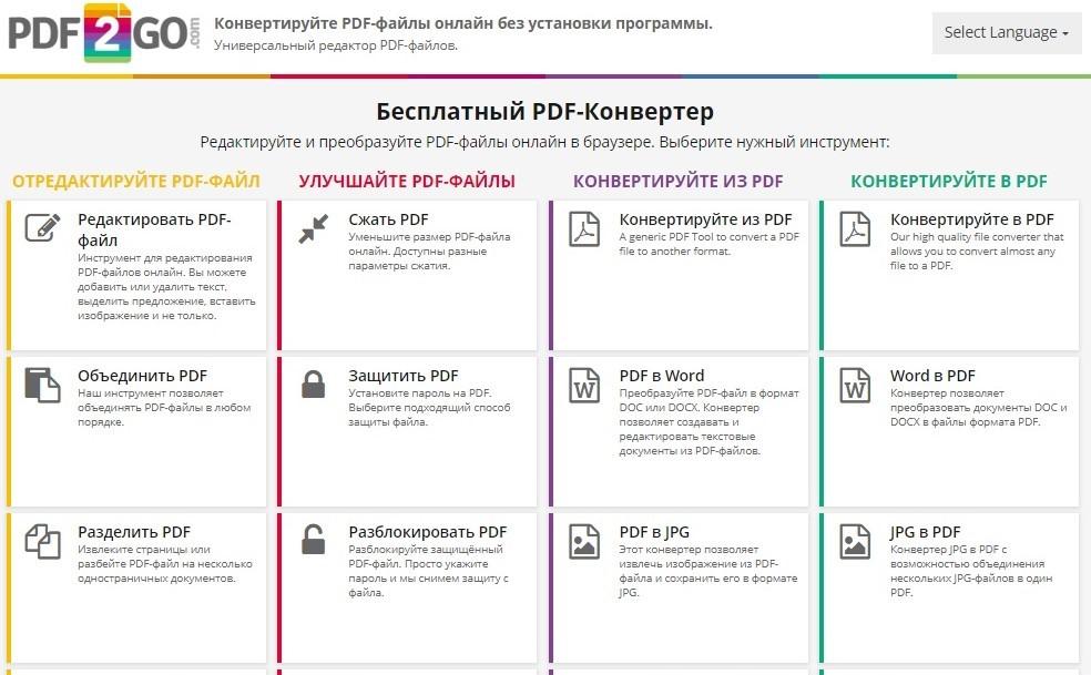 Рис.5. По сравнению с SplitPDF, здесь предусматривается возможность разрезки документов на несколько частей, редактирования, а также перевода в другие популярные форматы