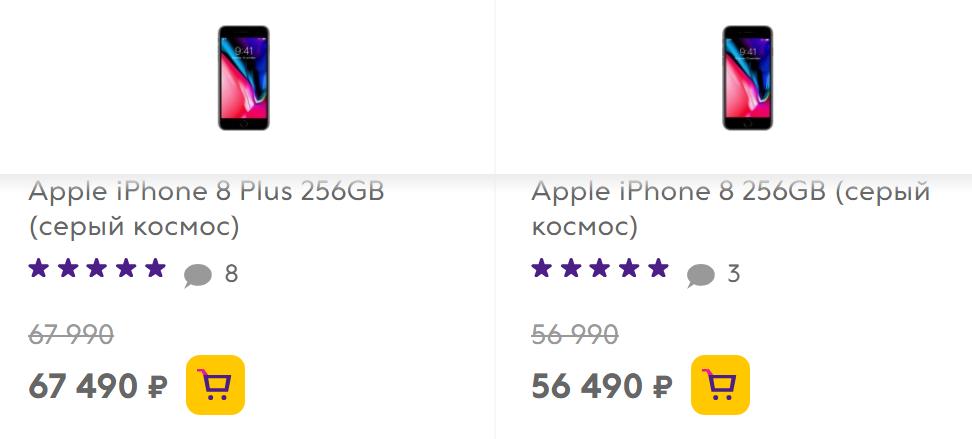 Рис. 9. Цены на устройства с 256-гигабайтным ПЗУ в 2018-м году.